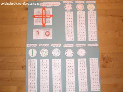 tavola pitagorica cinese tavola pitagorica imparare in piedi
