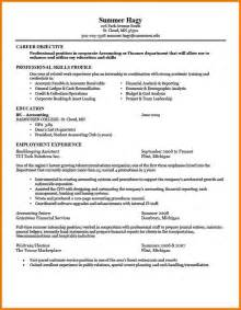 Best Resumes Examples 7 Sample Of Cv For Job Application Appeal Letters Sample