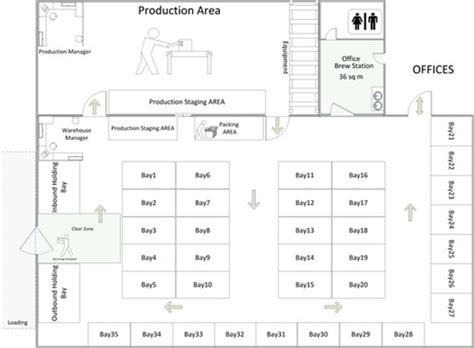 floor plan of warehouse warehouse floor plan gurus floor