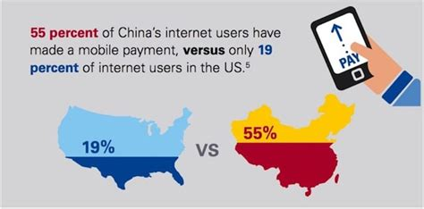 alibaba innovation o2o why china leads the quot online to offline quot revolution
