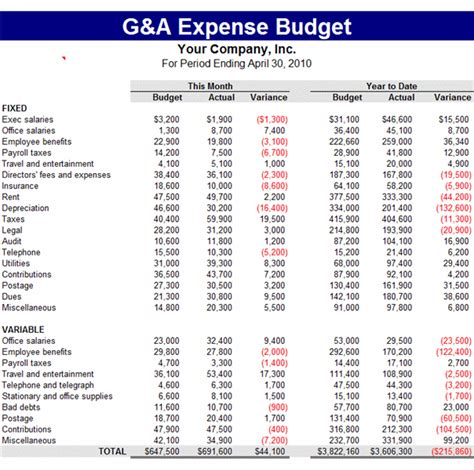 general and administrative g a expense budget template