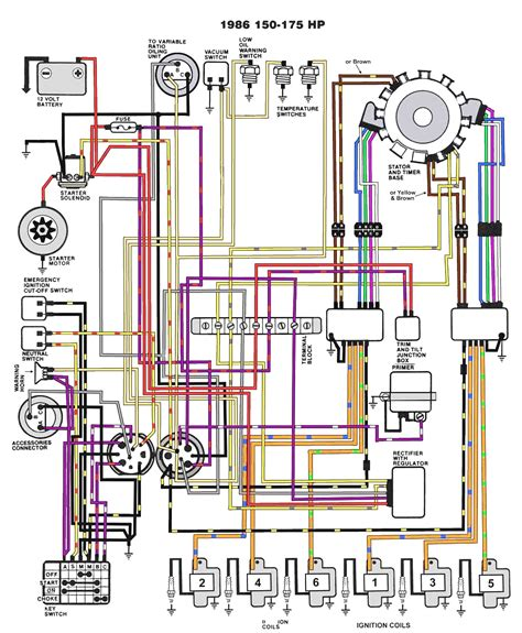 1990 90 hp evinrude wiring diagrams wiring diagram schemes