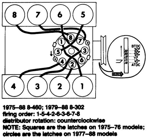 302 firing order diagram 87 460 ford engine diagram get free image about wiring