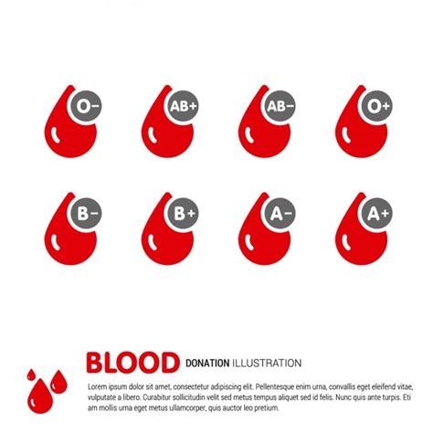 blood template blood type vectors photos and psd files free