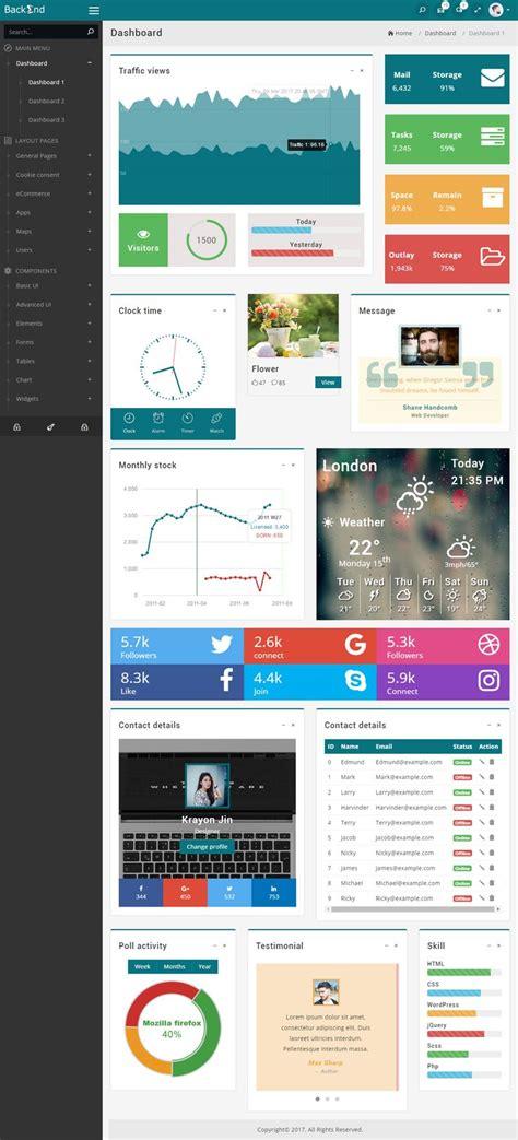 themeforest kode the 25 best dashboard template ideas on pinterest