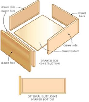 How Do You Make A Drawer by Construct A Cozy Built In Bed Diy