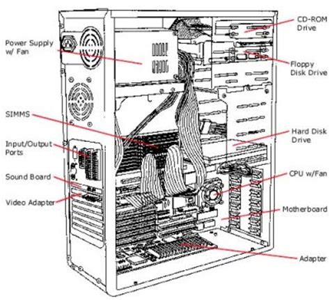 diagram of computer hardware jerry s planet computer hardware