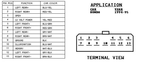 96 honda civic radio wiring diagram wiring diagram and