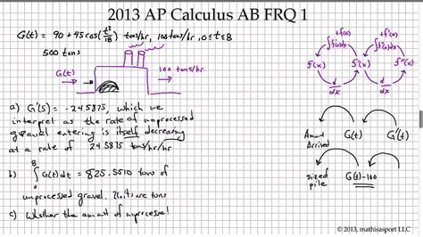 sle questions for calculus ab section 1 maxresdefault jpg