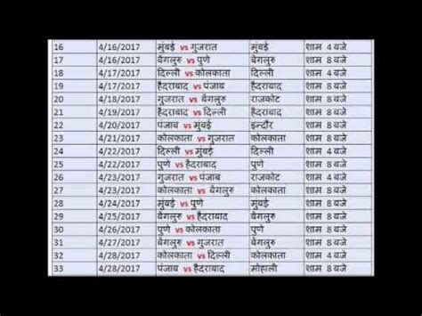 new ipl mach list vivo ipl 2018 new full list of matches with date and place