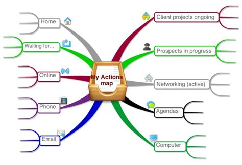free mind mapping template pin by bodoh on gtd