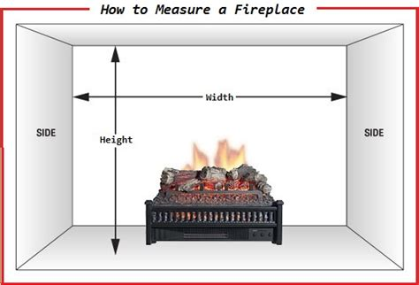 How To Fireplace by The Proper Way To Measure The Dimensions Of A