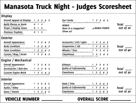 Gymnastics Judges Score Card Template by Gymnastics Judging Score Card Template Pictures To Pin On