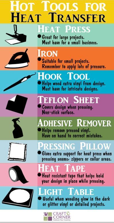 What Temperature Do You Wash Colors In by Tools For Heat Transfer What Tools Do You Need To