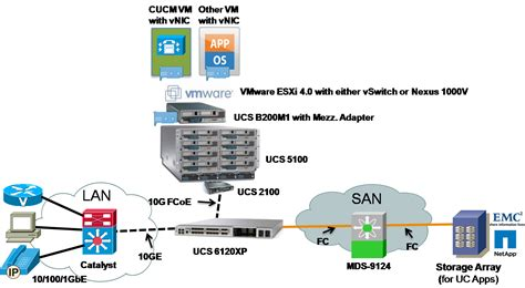 wiring diagram for a server server midplane diagram wiring