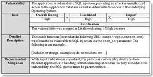 Vulnerability Assessment Report Template developing a security assessment program security