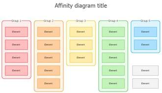Affinity Diagram Template by Affinity Diagram