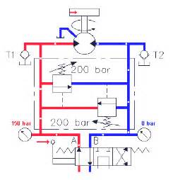 the pressure relief valve in the motor circuit