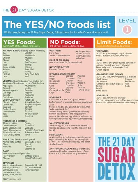 Sugar Detox Plan For Diabetics 25 best ideas about diabetic food list on
