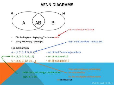 number sets diagram number sets diagram wiring diagram schemes