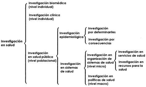 preguntas facticas i la salud p 218 blica co del conocimiento y 193 mbito para