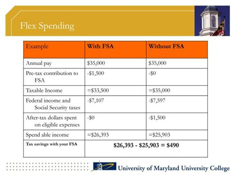 Flex Mba Open Sessions by Ppt New Employee Orientation Powerpoint Presentation