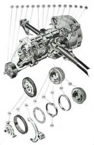 new world car parts porsche car parts freisinger motorsport