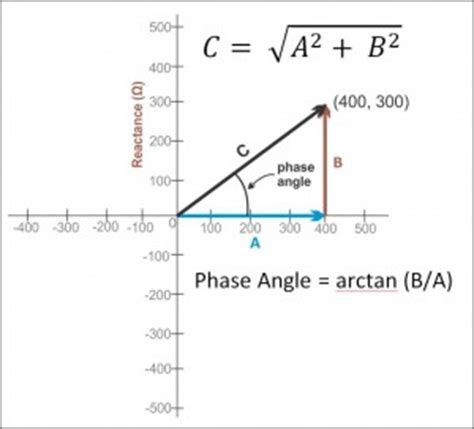 calculate inductance using phase shift calculate inductance phase shift 28 images lessons in electric circuits volume ii ac chapter