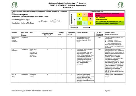 template for risk assessment risk assessment form sle