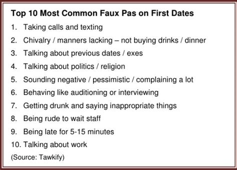 10 Things To Do On A Date by Survey Says Texting Is The Worst Thing You Can Do On A