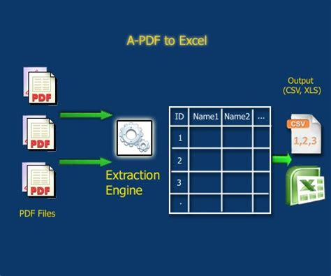 convert pdf to word filehippo quelques liens utiles