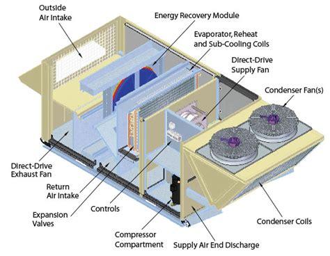 haier heat wiring diagrams amana heat wiring