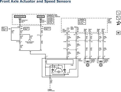 2008 gmc wiring diagram 2008 gmc denali truck wiring diagram need transfer