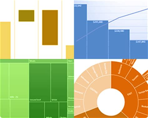 awesome chart types  excel