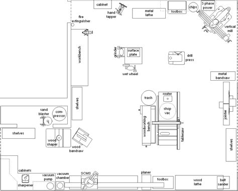 home shop plans house plan woodworking shop floor perky best workshop