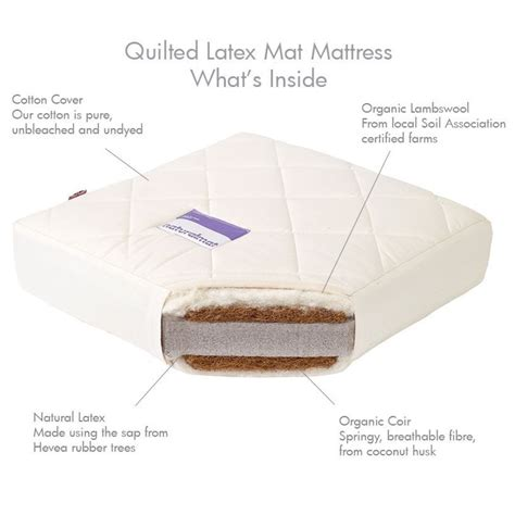 Mattress Without Chemicals by Chemical Free Mattresses For Children Babies