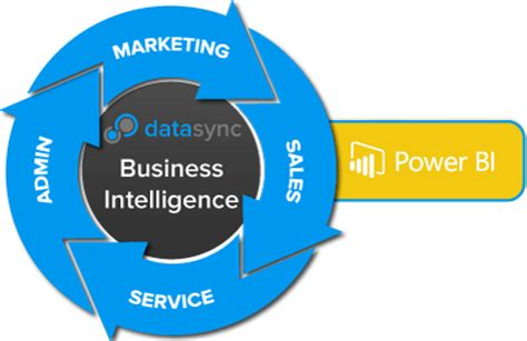 putting soul into business how the benefit corporation is transforming american business for books powerbi datasync corporation