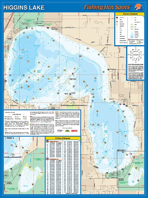 Higgins Lake Fishing Map
