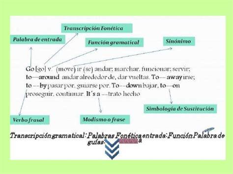 Clave Significado De Clave Diccionario | clave significado de clave diccionario