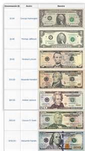 acomo esta el dolar en mexico a como esta el dolar en mexico newhairstylesformen2014 com