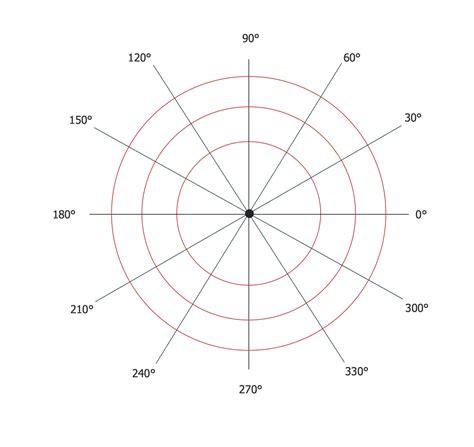 diagram solving equations quadratic equation flowchart wiring diagrams repair