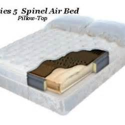 air beds unlimited series 5 spinel air bed reviews viewpoints