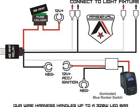 2009 polaris rzr 800 wiring diagram 2009 honda big
