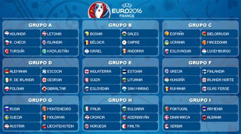 Calendario Eliminatorias Mundial 2018 Pdf Francia 2016 Eliminatorias De La F 250 Tbol Mundial