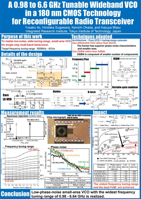 silicon monolithic integrated circuits in rf systems topical meeting on silicon monolithic integrated circuits in rf systems 28 images 研究紹介 詳細編