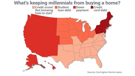 high student loan debt and buying a house millennials in texas and in california reject