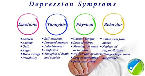 lights for depression symptoms who s dealing with depression