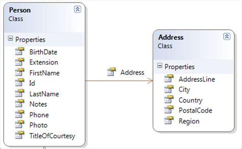 design pattern dto 187 data transfer object design pattern