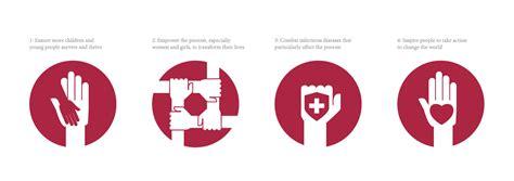 Bill Melinda Gates Foundation Foster Mba by Bill And Melinda Gates Foundation Logo Png Www Pixshark