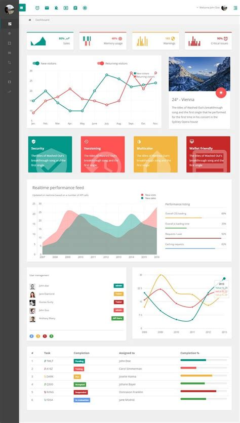 bootstrap templates for quiz best 25 dashboard bootstrap ideas on pinterest web ui